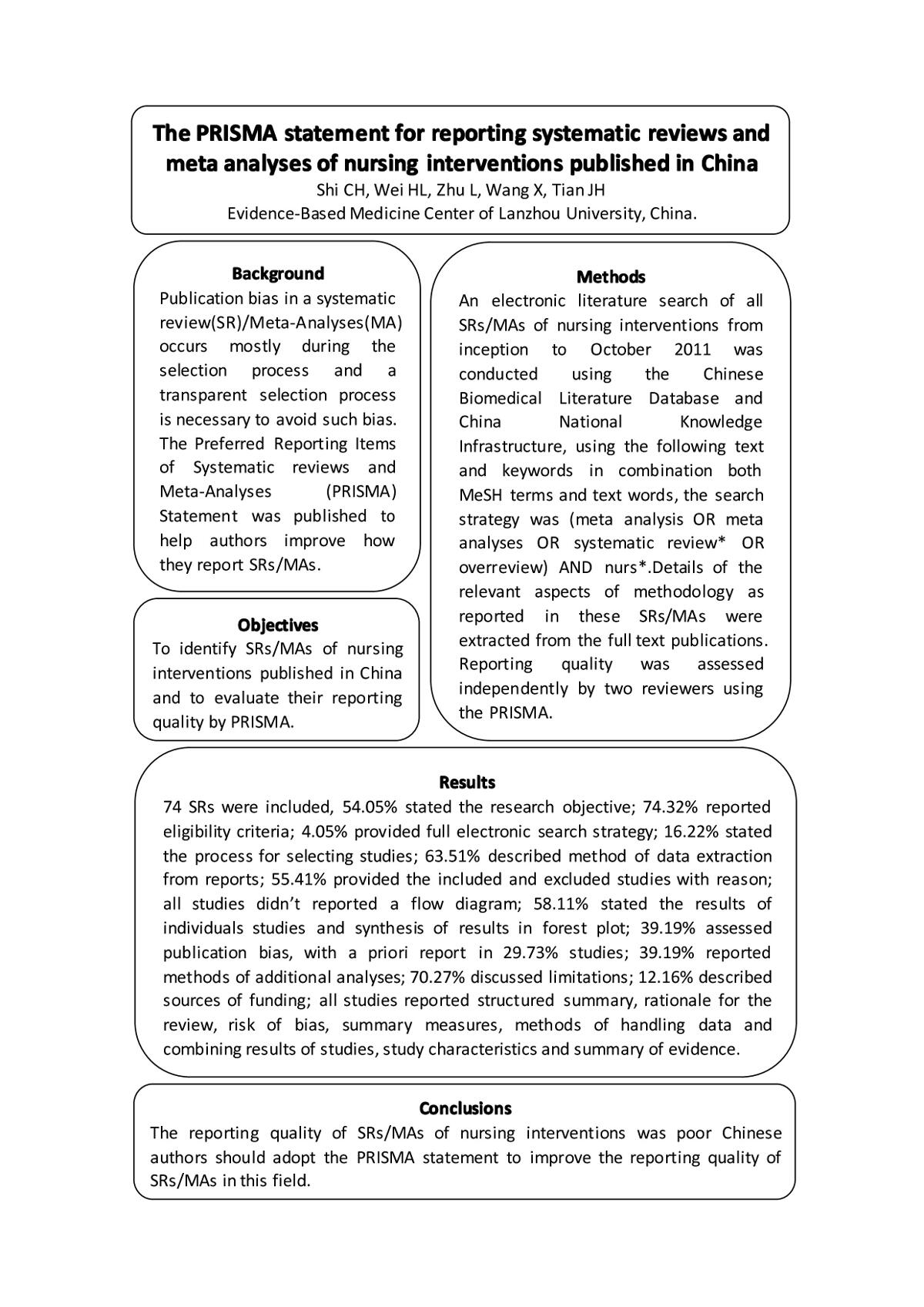 How to do a systematic literature review